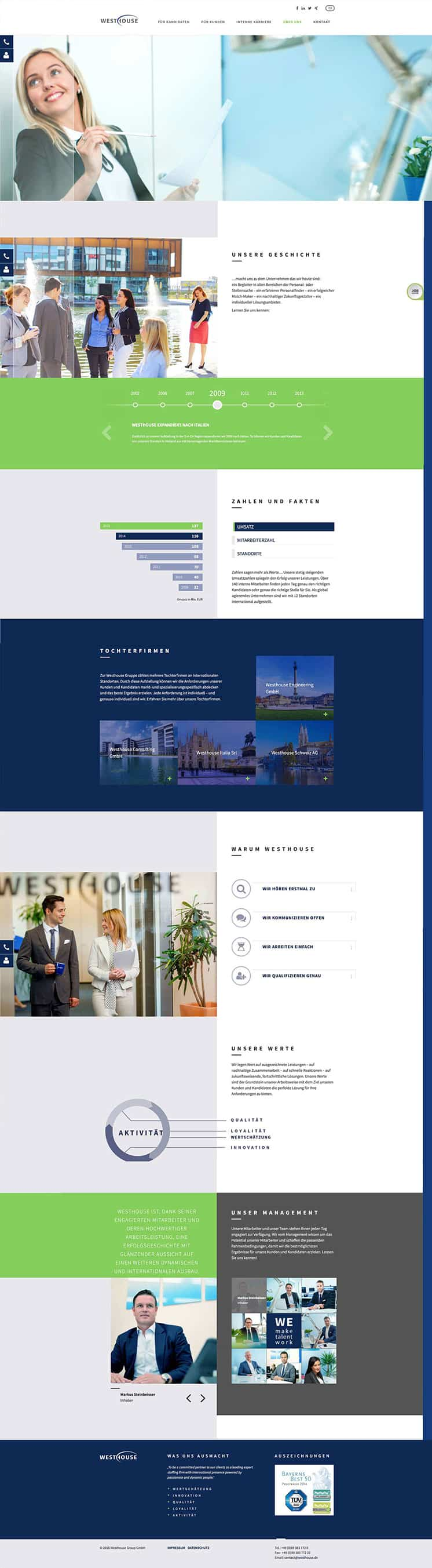 Konzeption und Webdesign Westhouse Group